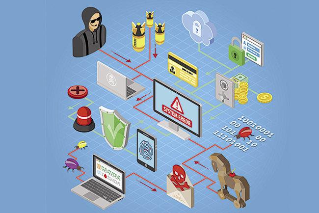 Информационная безопасность. Типы рисков и варианты профилактики